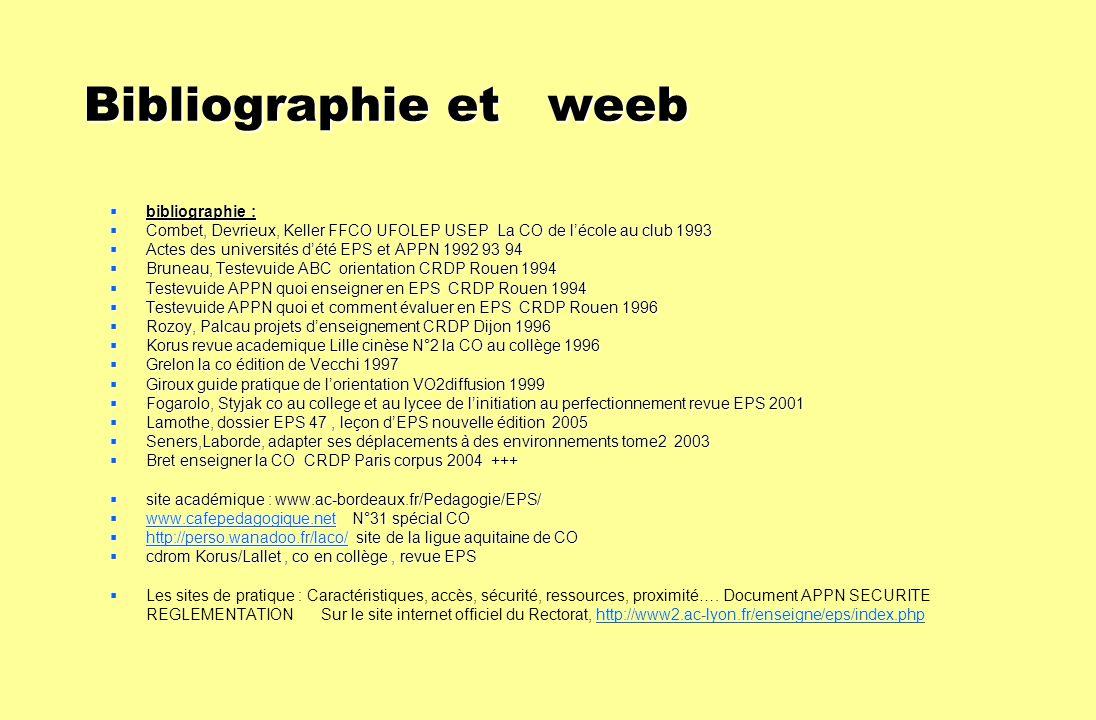 Bibliographie et weeb Bibliographie et weeb bibliographie : bibliographie : Combet, Devrieux, Keller FFCO UFOLEP USEP La CO de lécole au club 1993 Com