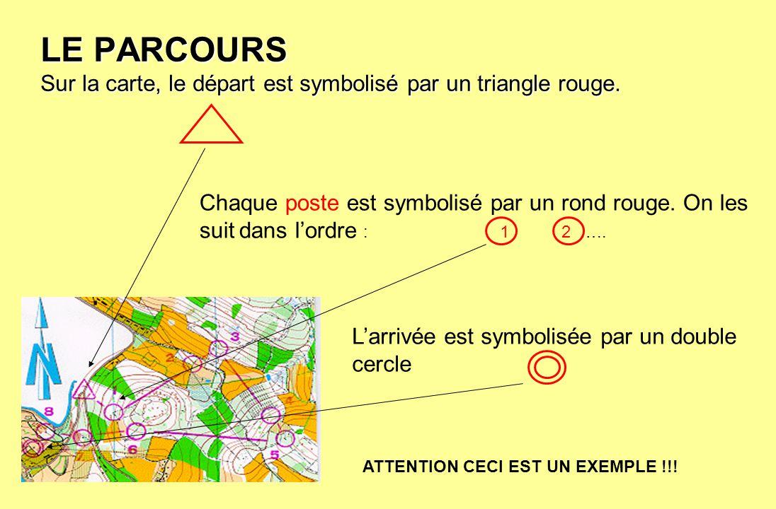 LE PARCOURS Sur la carte, le départ est symbolisé par un triangle rouge. Chaque poste est symbolisé par un rond rouge. On les suit dans lordre : 1 2 …