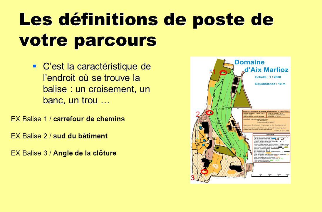Les définitions de poste de votre parcours Cest la caractéristique de lendroit où se trouve la balise : un croisement, un banc, un trou … Cest la cara