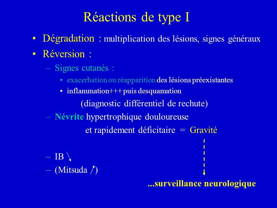 Réactions de type I Dégradation : multiplication des lésions, signes généraux Réversion : –Signes cutanés : exacerbation ou réapparition des lésions p