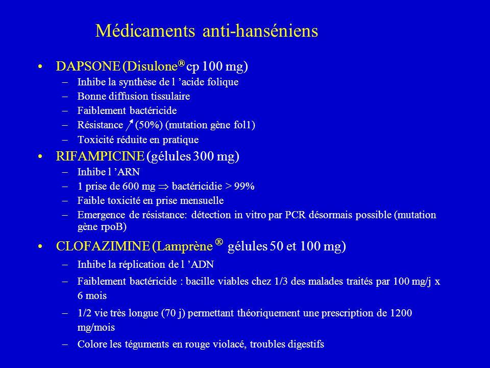 Médicaments anti-hanséniens DAPSONE (Disulone cp 100 mg) –Inhibe la synthèse de l acide folique –Bonne diffusion tissulaire –Faiblement bactéricide –R