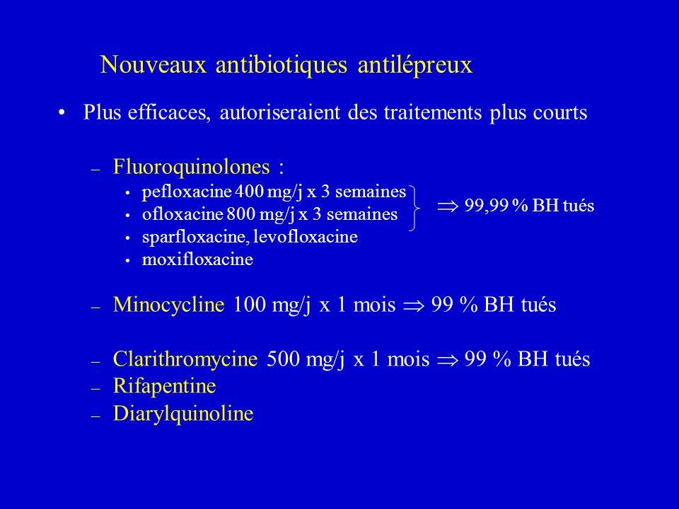 Nouveaux antibiotiques antilépreux Plus efficaces, autoriseraient des traitements plus courts – Fluoroquinolones : pefloxacine 400 mg/j x 3 semaines o