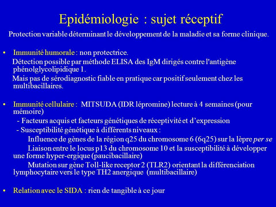 Evolution de linfection à Mycobacterium leprae Contamination Lèpre infection Guérison spontanée Mycobacterium leprae Incubation (…années) Lèpre maladie Forme indéterminée I TT BT BB BL LL Tuberculoïde Borderline Lépromateuse REVERSION ERYTHEME NOUEUX LEPREUX CLASSIFICATION DE RIDLEY ET JOPLING 6q25 TLR2