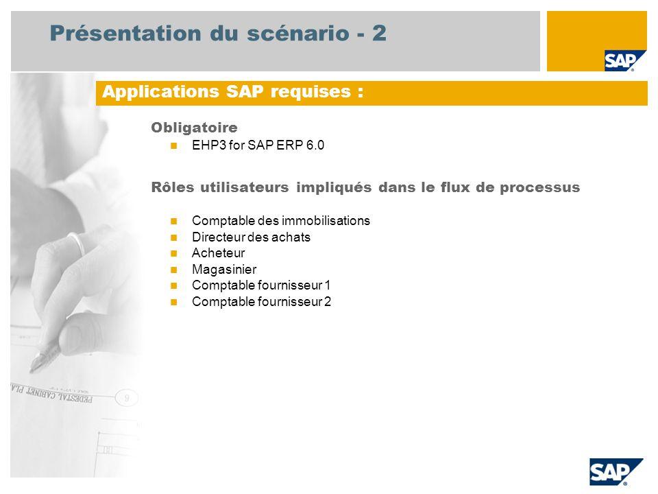 Présentation du scénario - 2 Obligatoire EHP3 for SAP ERP 6.0 Rôles utilisateurs impliqués dans le flux de processus Comptable des immobilisations Dir