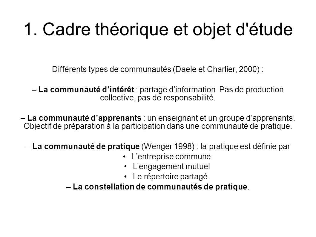 Différents types de communautés (Daele et Charlier, 2000) : – La communauté dintérêt : partage dinformation.