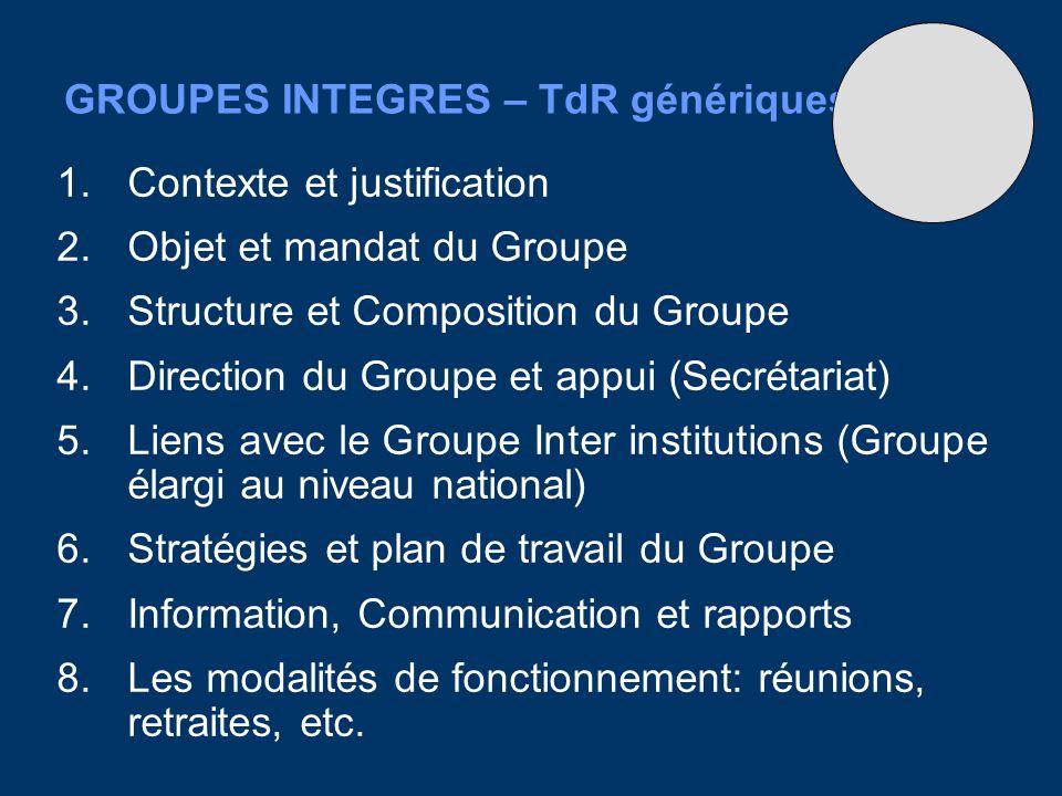 GROUPES INTEGRES – TdR génériques 1.Contexte et justification 2.Objet et mandat du Groupe 3.Structure et Composition du Groupe 4.Direction du Groupe e