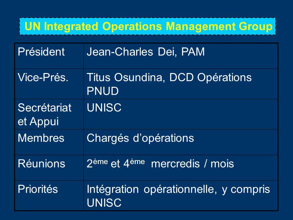UN Integrated Operations Management Group PrésidentJean-Charles Dei, PAM Vice-Prés.Titus Osundina, DCD Opérations PNUD Secrétariat et Appui UNISC MembresChargés dopérations Réunions2 ème et 4 ème mercredis / mois PrioritésIntégration opérationnelle, y compris UNISC