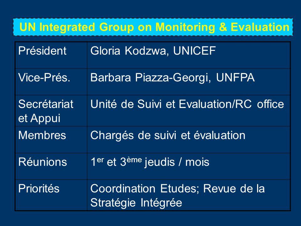 UN Integrated Group on Monitoring & Evaluation PrésidentGloria Kodzwa, UNICEF Vice-Prés.Barbara Piazza-Georgi, UNFPA Secrétariat et Appui Unité de Sui