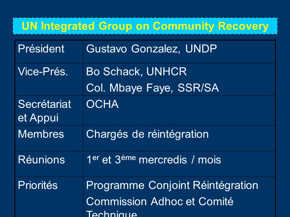 UN Integrated Group on Community Recovery PrésidentGustavo Gonzalez, UNDP Vice-Prés.Bo Schack, UNHCR Col. Mbaye Faye, SSR/SA Secrétariat et Appui OCHA
