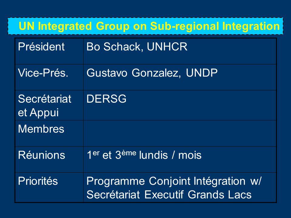 UN Integrated Group on Sub-regional Integration PrésidentBo Schack, UNHCR Vice-Prés.Gustavo Gonzalez, UNDP Secrétariat et Appui DERSG Membres Réunions1 er et 3 ème lundis / mois PrioritésProgramme Conjoint Intégration w/ Secrétariat Executif Grands Lacs