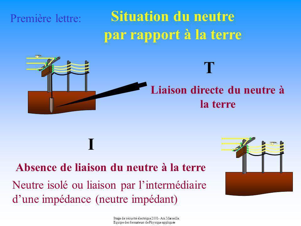 Identification des schémas de liaisons à la terre Stage de sécurité électrique 2001- Aix Marseille. Equipe des formateurs de Physique appliquée