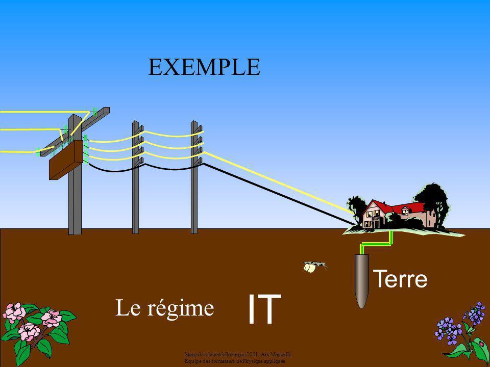 Deuxième lettre: Situation des masses de linstallation T Interconnexion des masses et liaison à une prise de terre distincte N Liaison des masses au neutre Stage de sécurité électrique 2001- Aix Marseille.