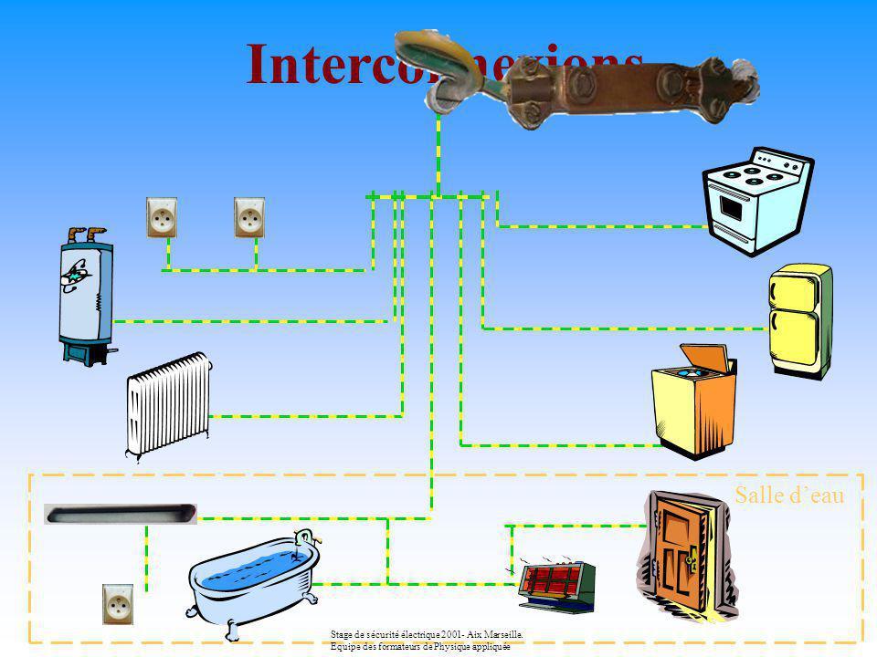 Interconnexion des masses ???? MASSE Partie conductrice dun matériel susceptible dêtre touché et qui nest pas normalement sous tension mais peut le de