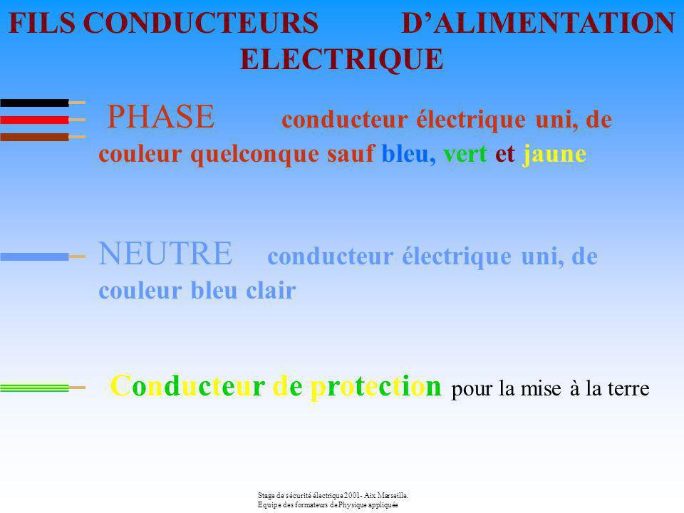 Interconnexions Salle deau Stage de sécurité électrique 2001- Aix Marseille. Equipe des formateurs de Physique appliquée