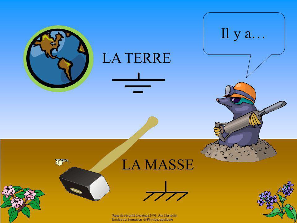 LA TERRE LA MASSE Il y a… Stage de sécurité électrique 2001- Aix Marseille.