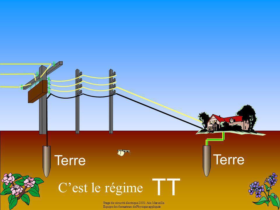 Terre Cest le régime TT Stage de sécurité électrique 2001- Aix Marseille.