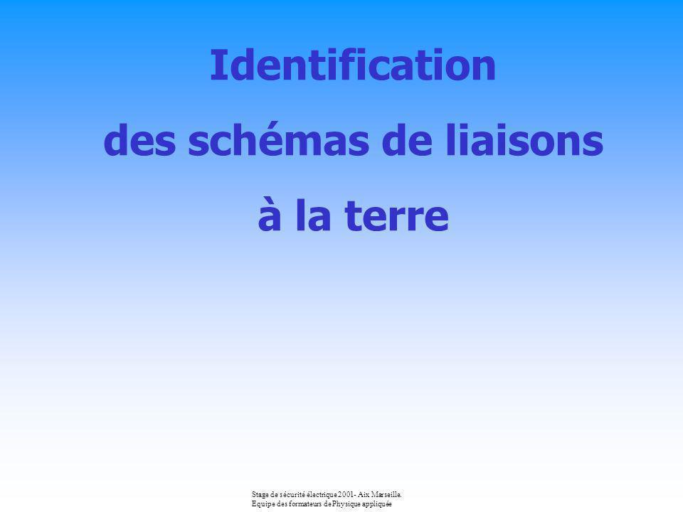 Il existe différents régimes de neutre Stage de sécurité électrique 2001- Aix Marseille. Equipe des formateurs de Physique appliquée
