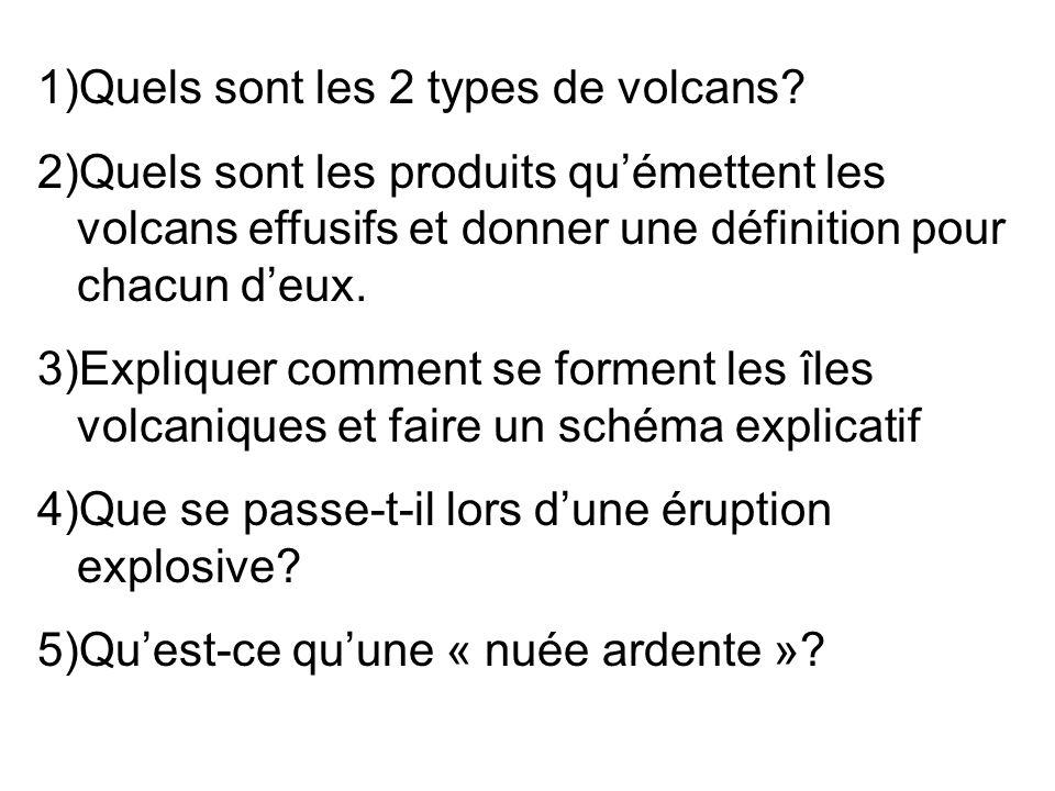 1)Quels sont les 2 types de volcans.