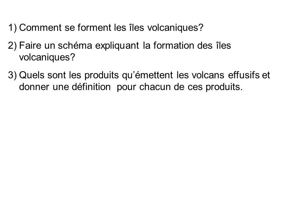 1)Comment se forment les îles volcaniques.
