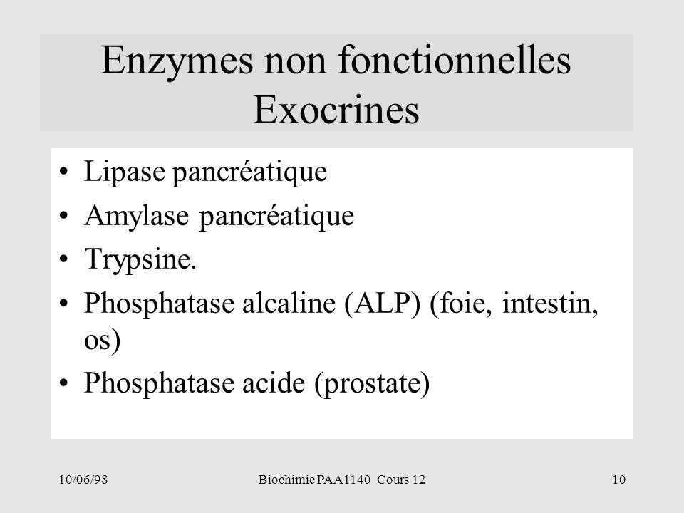 10/06/9810Biochimie PAA1140 Cours 12 Enzymes non fonctionnelles Exocrines Lipase pancréatique Amylase pancréatique Trypsine. Phosphatase alcaline (ALP