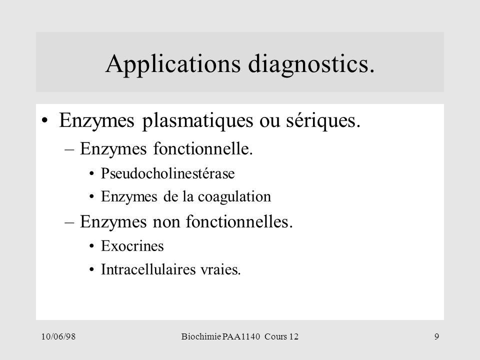 10/06/989Biochimie PAA1140 Cours 12 Applications diagnostics. Enzymes plasmatiques ou sériques. –Enzymes fonctionnelle. Pseudocholinestérase Enzymes d