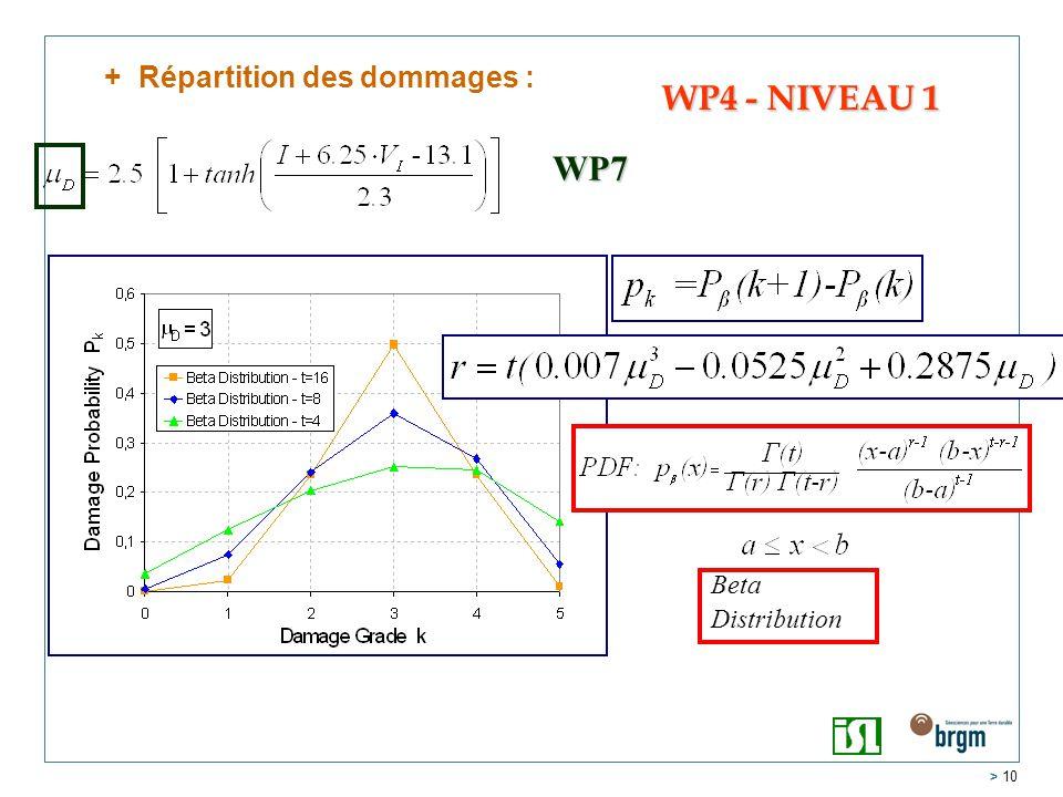 > 10 WP7 WP4 - NIVEAU 1 Beta Distribution + Répartition des dommages :