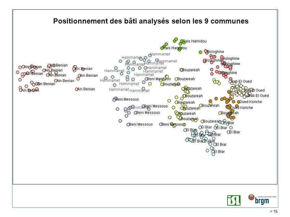 > 16 Positionnement des bâti analysés selon les 9 communes Hammamet