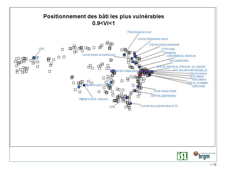 > 19 Positionnement des bâti les plus vulnérables 0.9<Vi<1