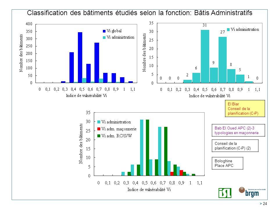 > 24 Classification des bâtiments étudiés selon la fonction: Bâtis Administratifs El Biar Conseil de la planification (C-P) Bab El Oued APC (2)-3 typologies en maçonnerie Conseil de la planification (C-P) (2) Bologhine Place APC