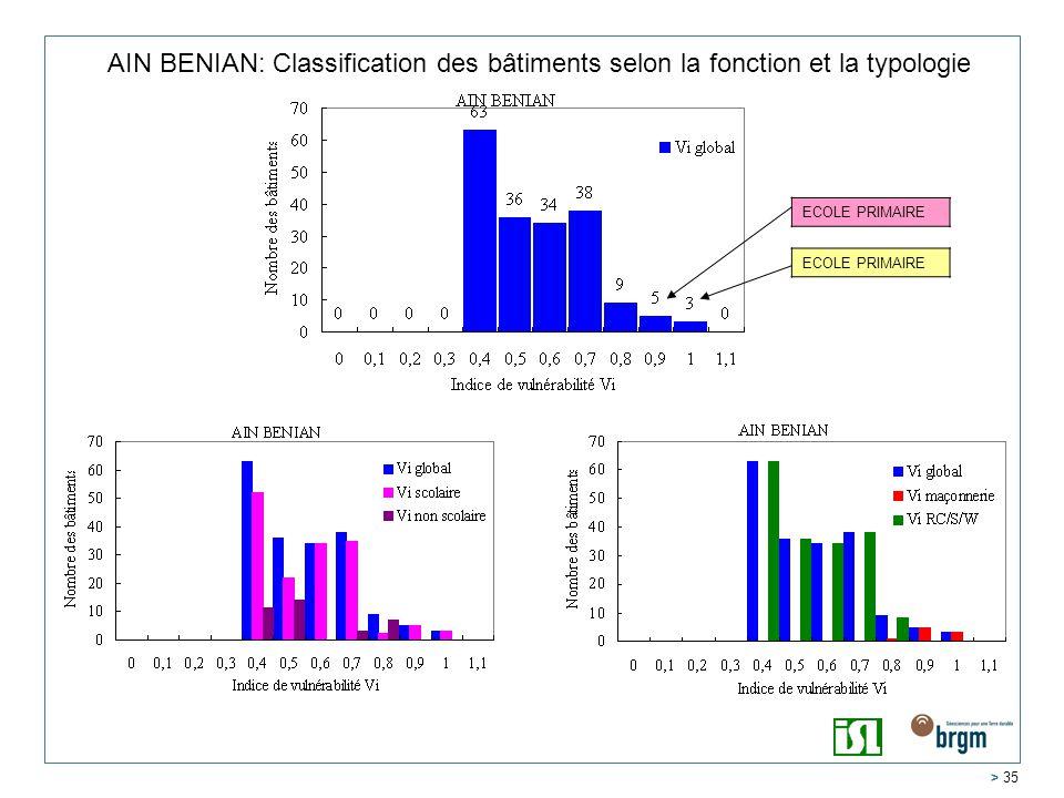 > 35 AIN BENIAN: Classification des bâtiments selon la fonction et la typologie ECOLE PRIMAIRE