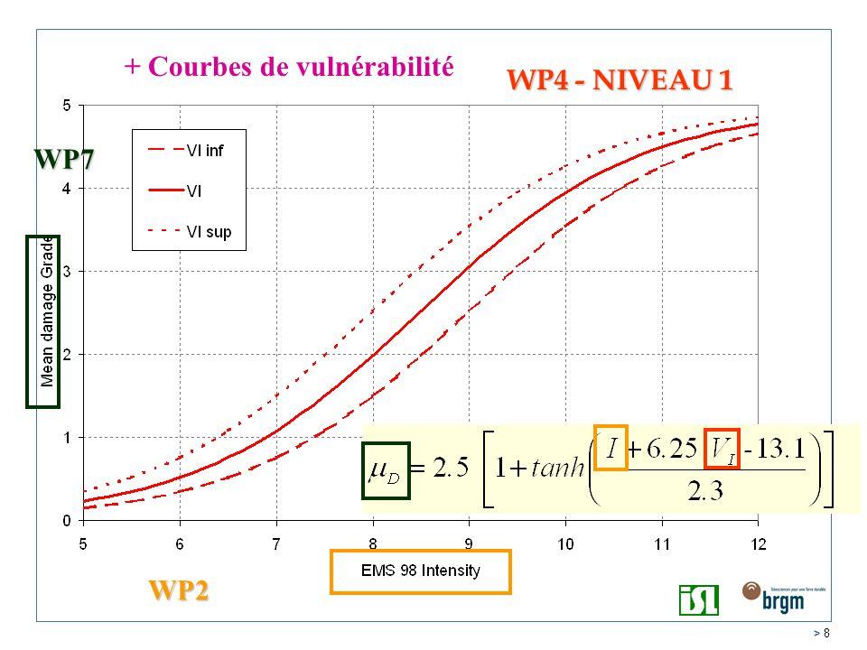 > 8 WP2 WP7 WP4 - NIVEAU 1 + Courbes de vulnérabilité