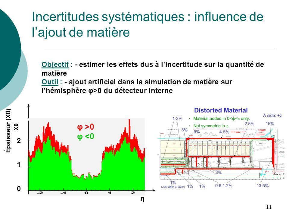 11 Incertitudes systématiques : influence de lajout de matière η X0 2 1 0 φ >0 φ <0 Épaisseur (X0) Objectif : - estimer les effets dus à lincertitude