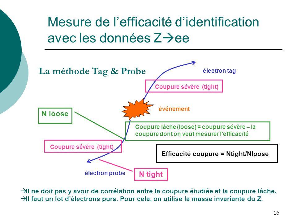 16 Mesure de lefficacité didentification avec les données Z ee Efficacité coupure = Ntight/Nloose électron tag électron probe événement N tight N loos