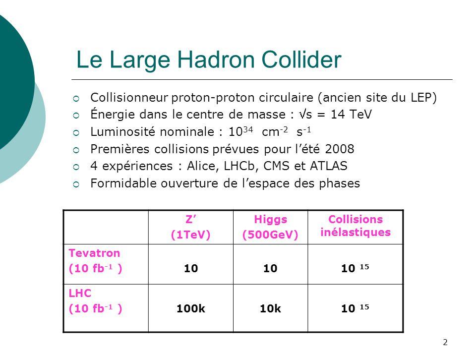 2 Le Large Hadron Collider Collisionneur proton-proton circulaire (ancien site du LEP) Énergie dans le centre de masse : s = 14 TeV Luminosité nominal