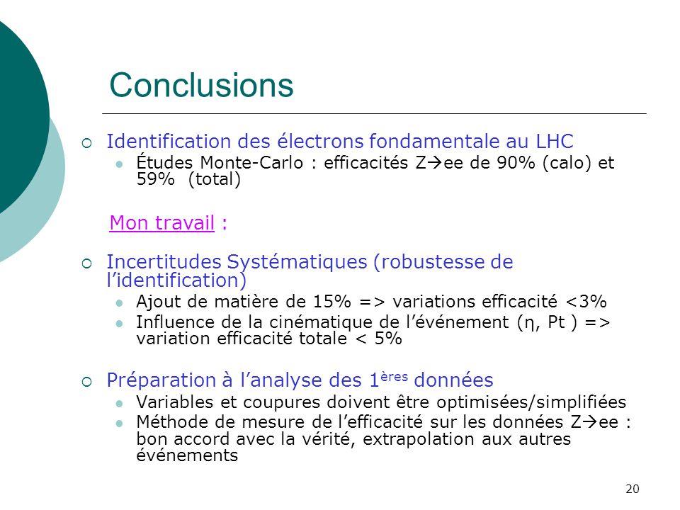 20 Conclusions Identification des électrons fondamentale au LHC Études Monte-Carlo : efficacités Z ee de 90% (calo) et 59% (total) Incertitudes Systém
