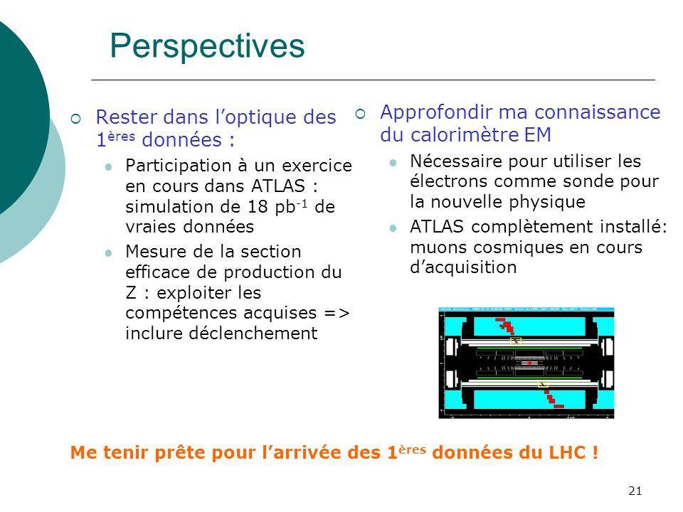 21 Perspectives Rester dans loptique des 1 ères données : Participation à un exercice en cours dans ATLAS : simulation de 18 pb -1 de vraies données M