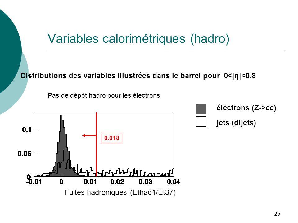 25 Variables calorimétriques (hadro) Pas de dépôt hadro pour les électrons Fuites hadroniques (Ethad1/Et37) 0.018 électrons (Z->ee) jets (dijets) Dist