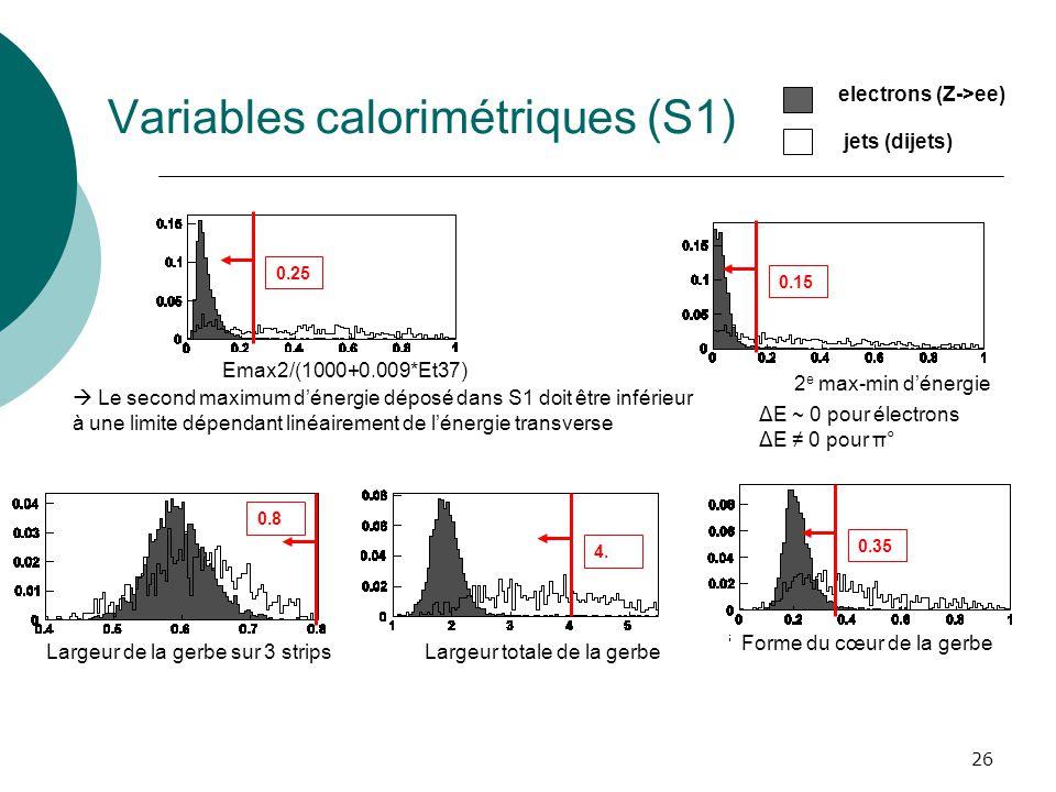 26 Variables calorimétriques (S1) Emax2/(1000+0.009*Et37) 0.25 Largeur totale de la gerbe 4. Forme du cœur de la gerbe 0.35 electrons (Z->ee) jets (di