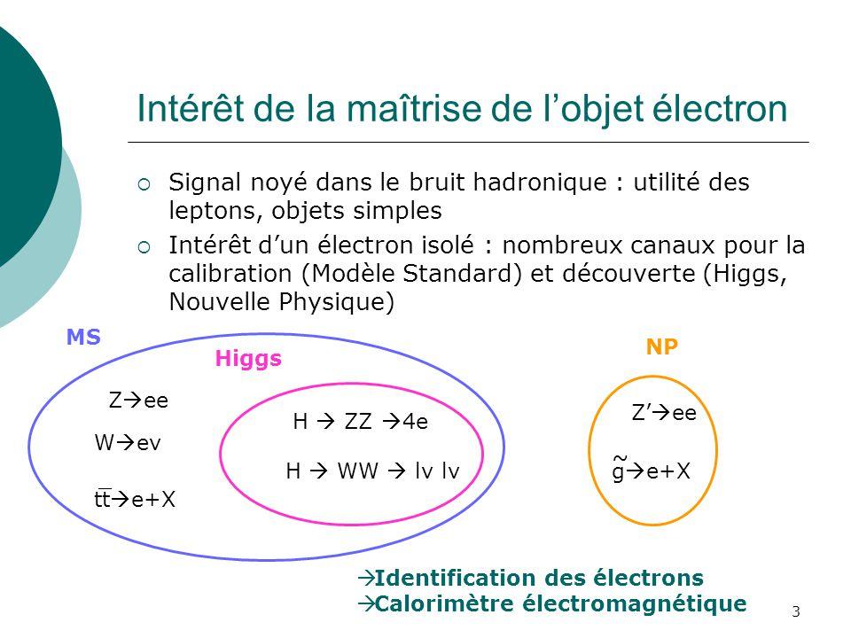 3 Intérêt de la maîtrise de lobjet électron Signal noyé dans le bruit hadronique : utilité des leptons, objets simples Intérêt dun électron isolé : no