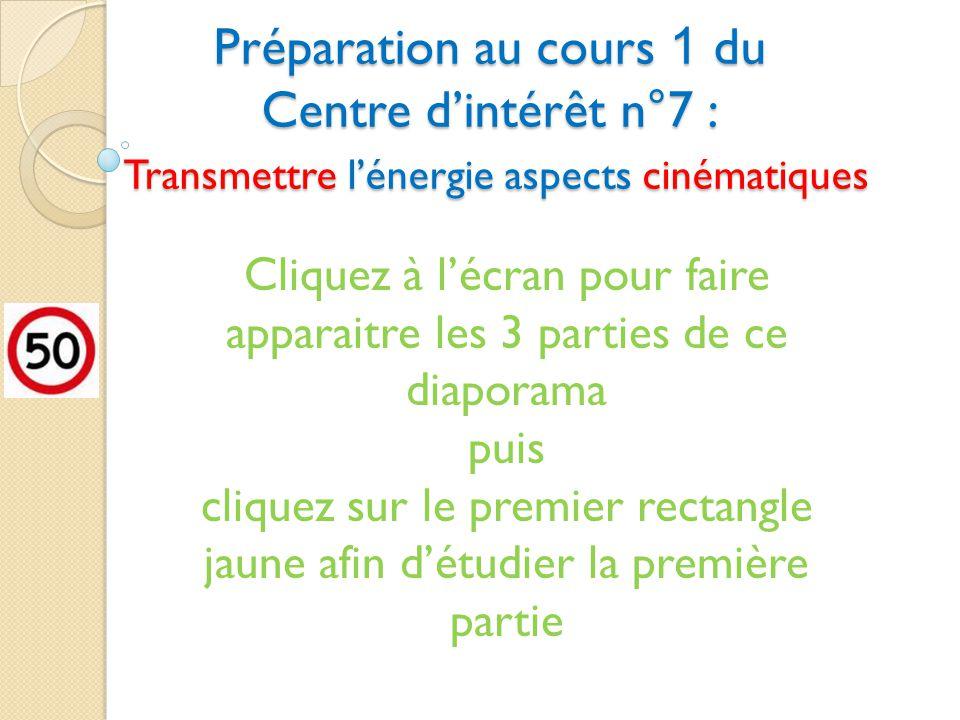 Préparation au cours 1 du Centre dintérêt n°7 : Transmettre lénergie aspects cinématiques Cliquez à lécran pour faire apparaitre les 3 parties de ce diaporama puis cliquez sur le premier rectangle jaune afin détudier la première partie