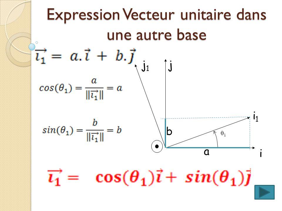 Dans nos études, nous aurons besoin dexprimer des vecteurs dans différents repères. Il faut donc maitriser lécriture dun vecteur unitaire (norme = 1)