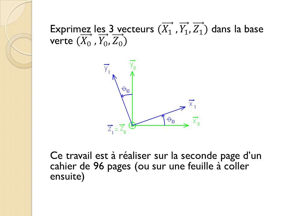 Expression Vecteur unitaire dans une autre base 1 a b i i1i1 jj1j1