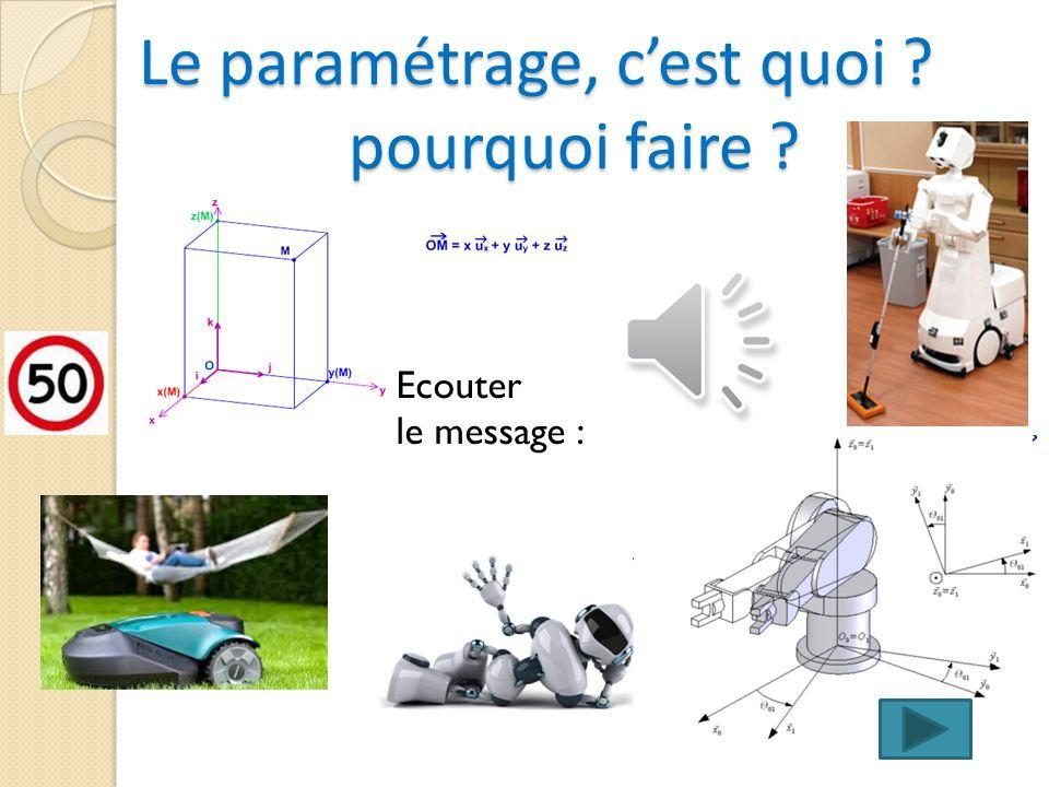 Préparation au cours 1 du Centre dintérêt n°7 : Transmettre lénergie aspects cinématiques 1- Que va-t-on étudier ? 2- Le paramétrage 3- Rappels mathém