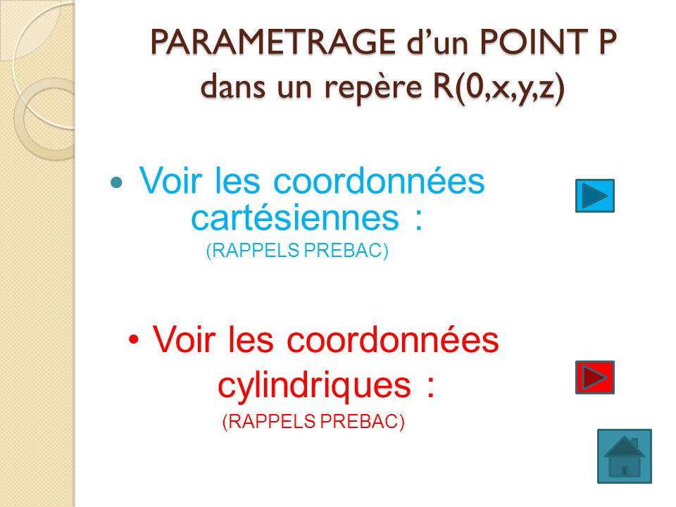 PARAMETRAGE dun POINT P dans un repère R(0,x,y,z) Voir les coordonnées cartésiennes : (RAPPELS PREBAC) Voir les coordonnées cylindriques : (RAPPELS PREBAC)