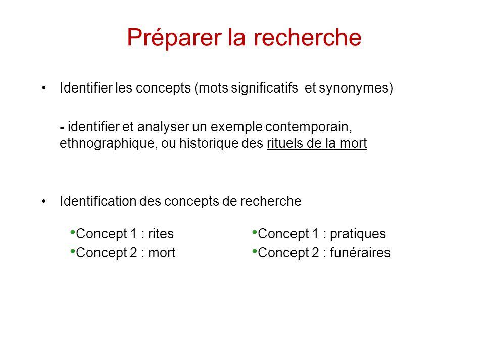 Préparer la recherche Identifier les concepts (mots significatifs et synonymes) - identifier et analyser un exemple contemporain, ethnographique, ou historique des rituels de la mort Identification des concepts de recherche Concept 1 : rites Concept 2 : mort Concept 1 : pratiques Concept 2 : funéraires