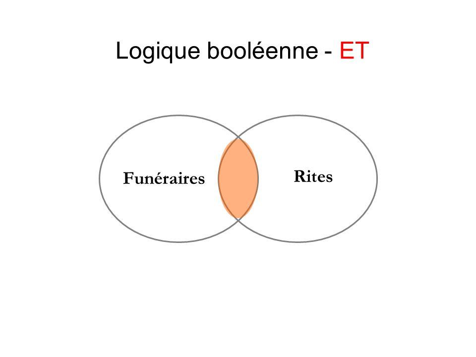 Logique booléenne - ET Funéraires Rites