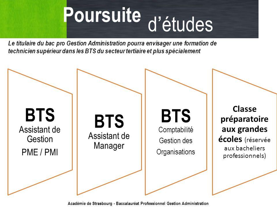 Académie de Strasbourg - Baccalauréat Professionnel Gestion Administration Poursuite détudes BTS Assistant de Gestion PME / PMI BTS Assistant de Manag