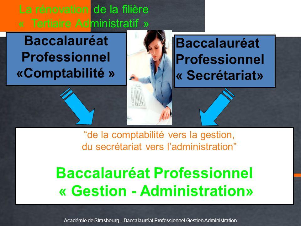 Académie de Strasbourg - Baccalauréat Professionnel Gestion Administration La rénovation de la filière « Tertiaire Administratif » Baccalauréat Profes