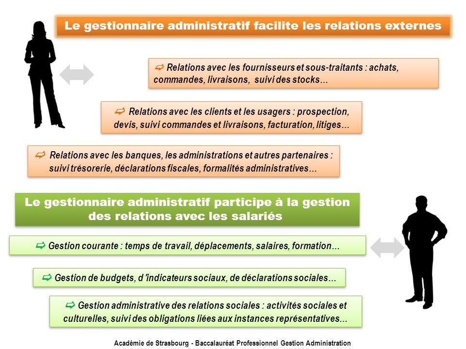 Académie de Strasbourg - Baccalauréat Professionnel Gestion Administration Le gestionnaire administratif facilite les relations externes Relations ave