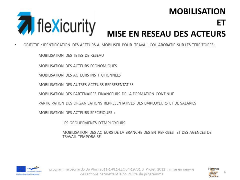 MOBILISATION ET MISE EN RESEAU DES ACTEURS OBJECTIF : IDENTIFICATION DES ACTEURS A MOBILISER POUR TRAVAIL COLLABORATIF SUR LES TERRITOIRES: MOBILISATION DES TETES DE RESEAU MOBILISATION DES ACTEURS ECONOMIQUES MOBILISATION DES ACTEURS INSTITUTIONNELS MOBILISATION DES AUTRES ACTEURS REPRESENTATIFS MOBILISATION DES PARTENAIRES FINANCEURS DE LA FORMATION CONTINUE PARTICIPATION DES ORGANISATIONS REPRESENTATIVES DES EMPLOYEURS ET DE SALARIES MOBILISATION DES ACTEURS SPECIFIQUES : LES GROUPEMENTS DEMPLOYEURS MOBILISATION DES ACTEURS DE LA BRANCHE DES ENTREPRISES ET DES AGENCES DE TRAVAIL TEMPORAIRE programme Léonardo Da Vinci 2011-1-PL1-LEO04-19731 3 Projet 2012 : mise en oeuvre des actions permettant la poursuite du programme 4